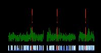 genome diversity